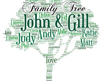 Personalized FAMILY TREE, Printable JPEG File, Printable Art, Family Tree, Customised art, printable art, digital File, family tree