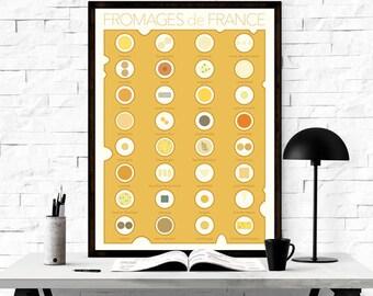 Kitchen Print, Kitchen Art, Cheese Poster, Cheese Art Print, Food Print, Food Poster, Kitchen Wall Decor, French Print, Kitchen Poster
