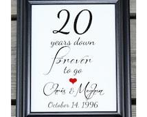 20th Wedding Anniversary Gift List : ... Anniversary 20th Wedding Anniversary 20th Anniversary Gift Her Him