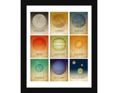 Solar System Poster - All In One 11x14 Print , Astornomy Outer Space Art - Milk Way Planets, Universe Galaxy Art, Geek Chic, Science Art