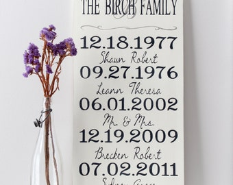 Important Dates Sign, Special Date Sign, Family Name Sign, Anniversary Date, Monogram Wood Sign, Mother's Day Gift, Wood Wall Art, Wood Sign