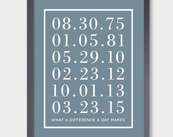 Personalized Anniversary Gift, Important Date Art, Anniversary Gift for Wife Husband, Subway Dates, Family Dates Wall Art, Custom Dates