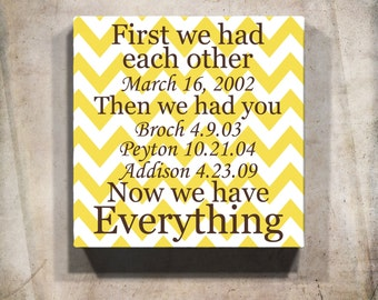 Personalized First We Had Each other LOVE Gallery Wrapped Canvas