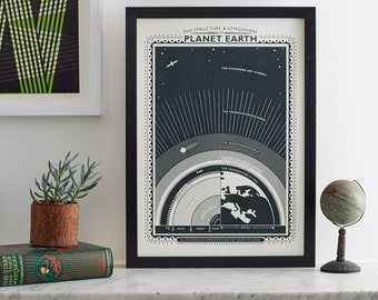 The structure and atmosphere of planet Earth. EARTH. Screen print by James Brown