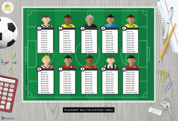 Educational football placemats tables placemats instant - Logiciel educatif fr math tables multiplication ...