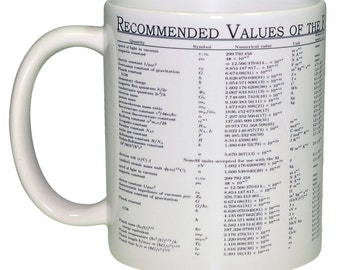 Physics Chart Coffee or Tea Mug- Recommended Values of the Elemental Physical Constants