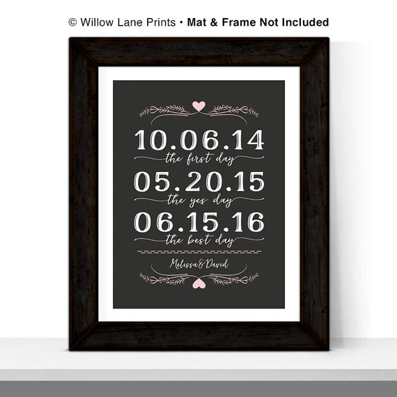 1st Wedding Anniversary Gift For Husband : First anniversary gift for couple husband, Important date art, paper ...
