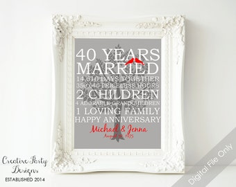 40th wedding anniversary gift etsy for 40th wedding anniversary decoration ideas