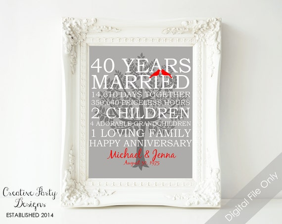 Wedding Anniversary Gifts For Parents 40 Years : 40th Wedding Anniversary Gift40th Anniversary PrintFamily Prints ...