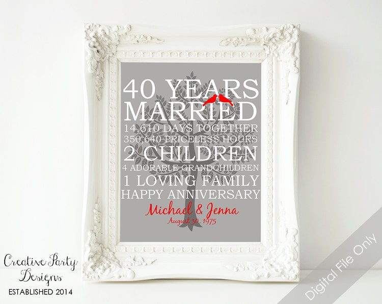 Gifts For 30th Wedding Anniversary Couple: 40th Wedding Anniversary Gift 40th By CreativePartyDesigns