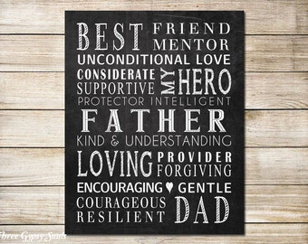 PRINTABLE  Gift From Daughter  Gift Grandpa Gift  Gift From Son Last Minute  Gift For Dad