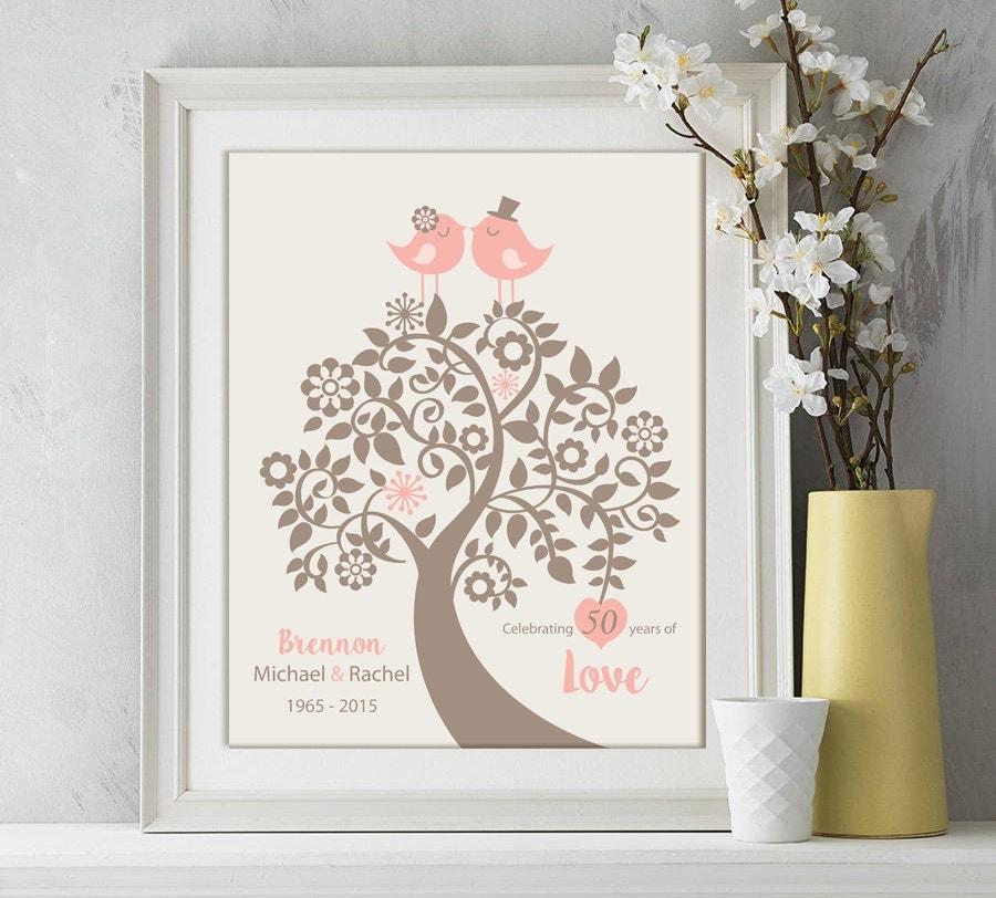 50th Wedding Anniversary Gift Print Parents Anniversary Gift