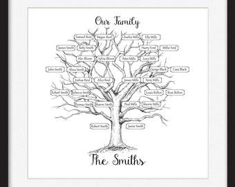 FREE SHIPPING!! Hand Drawn Family Tree