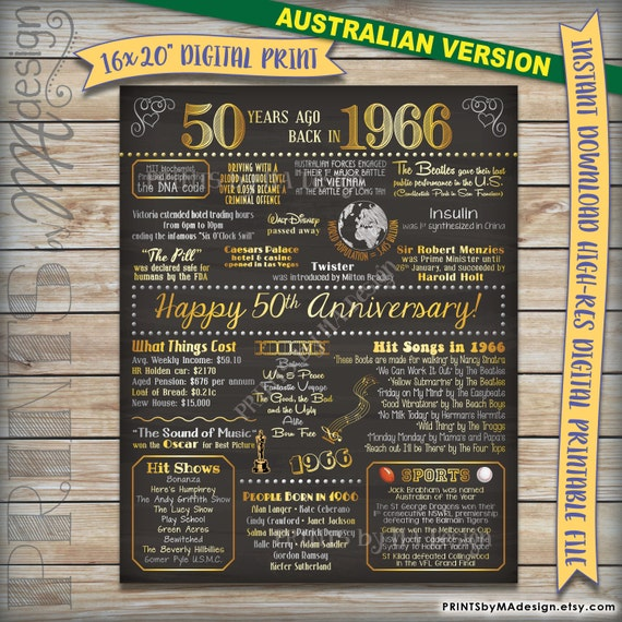 Australian Wedding Anniversary Gifts By Year: 50th Anniversary Gift 1966 Instant Download By