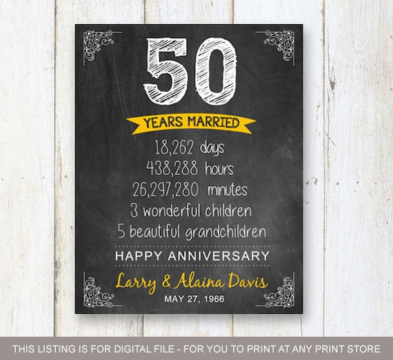 50th Anniversary For Husband Gifts: 50th Anniversary Gift For Wife Husband Or Best Friends 55th