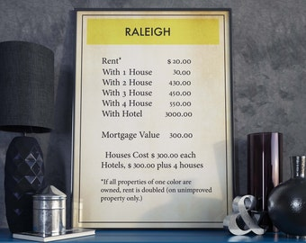 Raleigh Print| Monopoly| Board Games| Raleigh NC| Board Game Geek| Monopoly Poster| Monopoly Decor| Monopoly Themed| Monopoly Board Game