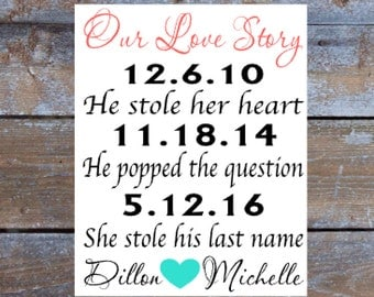 PRINTABLE Our Love Story Sign with Dates CUSTOM Wedding Sign Wedding Printable Sign Digital Download Custom Colors Personalized Wedding Sign
