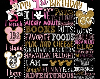 Minnie Mouse Themed Milestone Poster