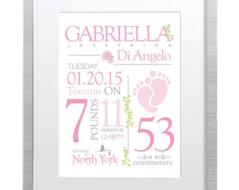 Custom Printable Birth Announcement Poster