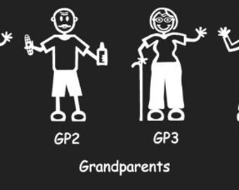 Stick People Family Car Decal Grandparent Characters