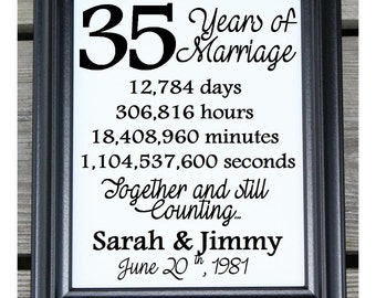 Personalized 30th Anniversary Gift For Parents Custom 30th