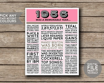 1956 - Printable 60th Birthday or Anniversary Newspaper Style Personalised Facts & Trivia Print Poster - DIGITAL FILE