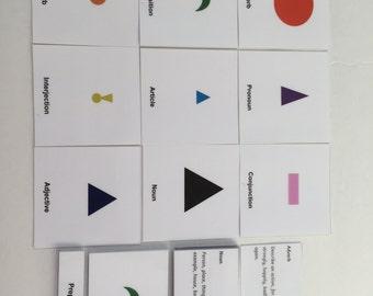 Montessori Grammar 3 Parts Cards