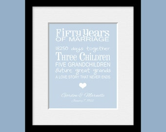 Personalized 50th Anniversary Gift, Fun 50th Wedding Anniversary Print, Timeline Anniversary Gift, A Love Story That Never Ends, Typography