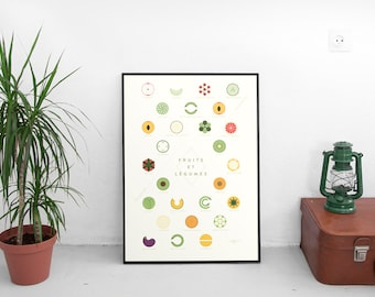 Poster - Pesticides in fruits and vegetables