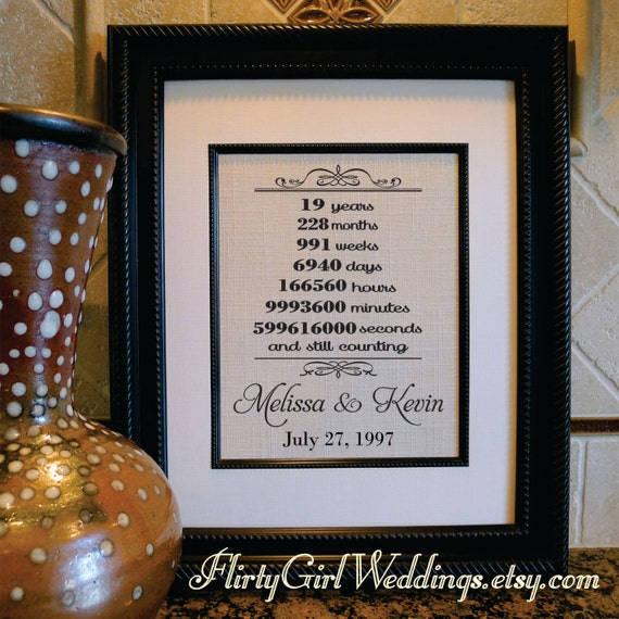 Gifts For 19th Wedding Anniversary: Items Similar To 19th Wedding Anniversary
