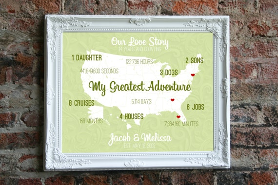 Wedding Gift 14 Years : 14th Anniversary Wedding Gift For Him 14 Year Anniversary Engagement ...