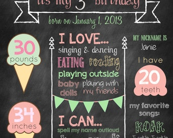 """Ice Cream Shoppe  """"All About Me"""" Birthday Sign - Digital"""