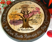 Family Tree Unity Ceremony Wedding Puzzle Unity Ceremony Alternative Custom Designed Personalized Blended Family Puzzle Wooden Tray Puzzle