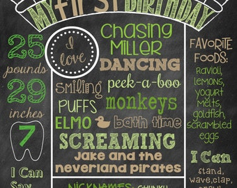 Jungle First Birthday Chalkboard First Birthday Poster Safari Jungle Zoo Animals