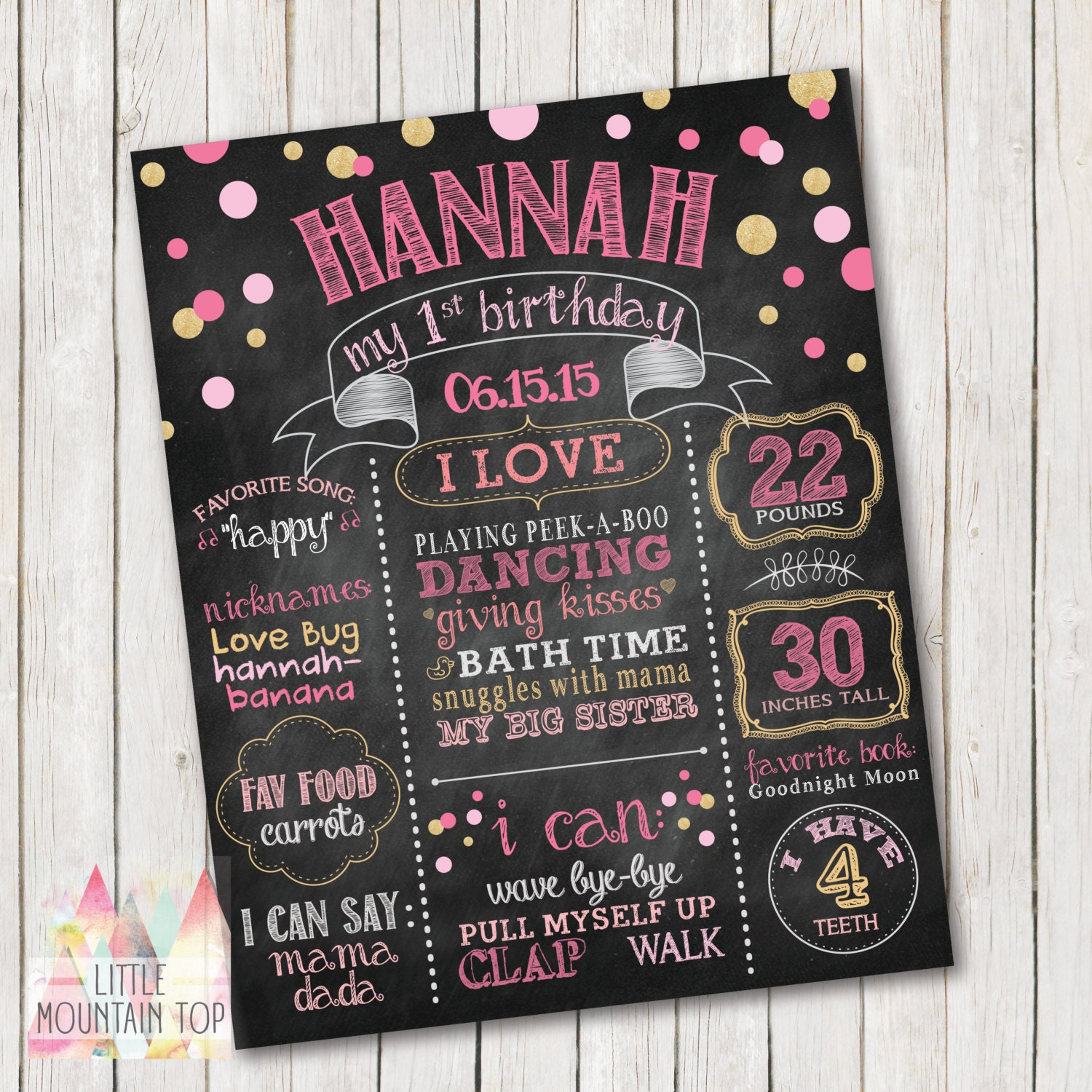 First Birthday Chalkboard Poster. First Birthday Poster. First