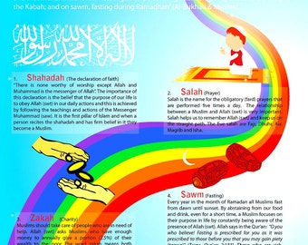 5 pillars poster, 5 pillars decoration, islamic decorations, islamic poster, islamic print, islamic wall art, islamic art, 5 pillars print