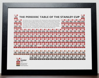 NHL Stanley Cup Periodic Table Poster - Limited Edition