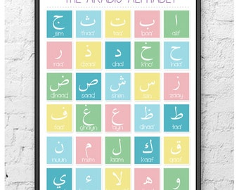 The Arabic Alphabet (Printable/Digital Download)
