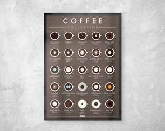 Fathers Day Gift, Father's Day, Dad Gift Coffee Wall Art, A2 Print, Coffee Infographic, Espresso Infographic, Home Decor, Kitchen Print Gift