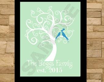 Bird Family Tree Typography