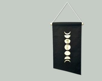 Banner LUNA