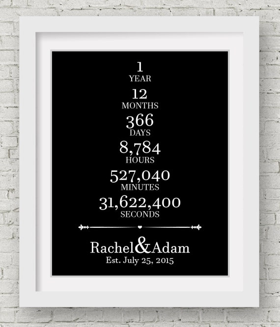 1 Year Wedding Anniversary Gifts For Sister : ... Sister 50 Year Wedding Anniversary Gift Anniversary Him Wedding Gift