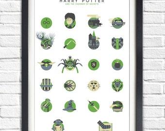 Harry Potter - 2 - The Chamber of Secrets - ALTERNATIVE VERSION - 19x13 Poster