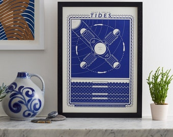 Spring and Neap tides. TIDES. Screen print by James Brown