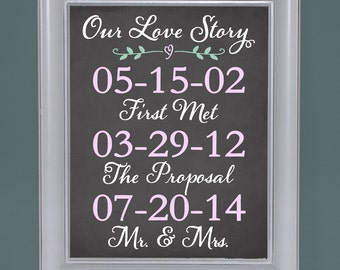 Our Love Story Chalkboard Wedding Print / Personalized Wedding Print with Dates