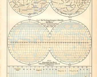 1905 Surface of the Mars with the Martian Canals Original Antique Map