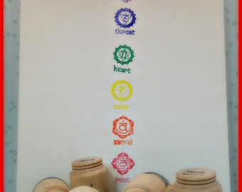 Chakra Labels Rubber Stamps for packaging. Root, Sacral, Solar Plexus, Heart, Throat, Third Eye and Crown Chakra in Sanskrit font.