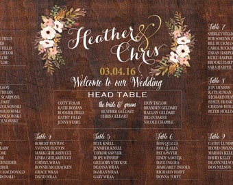 HAND PAINTED Rustic Wooden Floral Wedding Seating Chart
