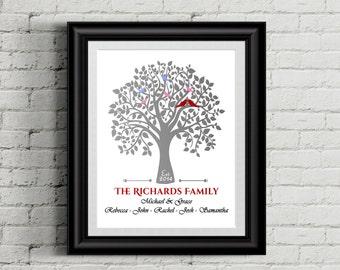 Family tree wall art, Personalized family tree, Family tree art, Family tree print, custom family tree, family wall art