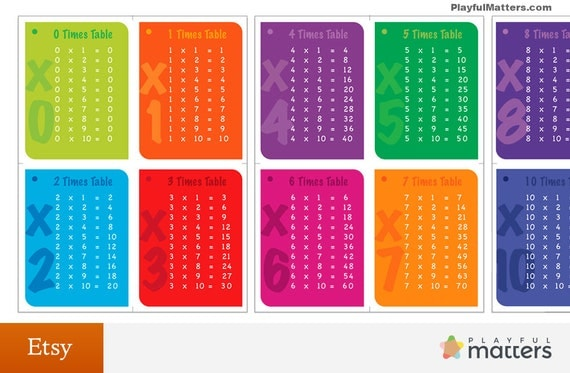 Diy Multiplication Table Cards Table 1 To 12 Pdf Download